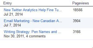 Blog Posts with lots of views.